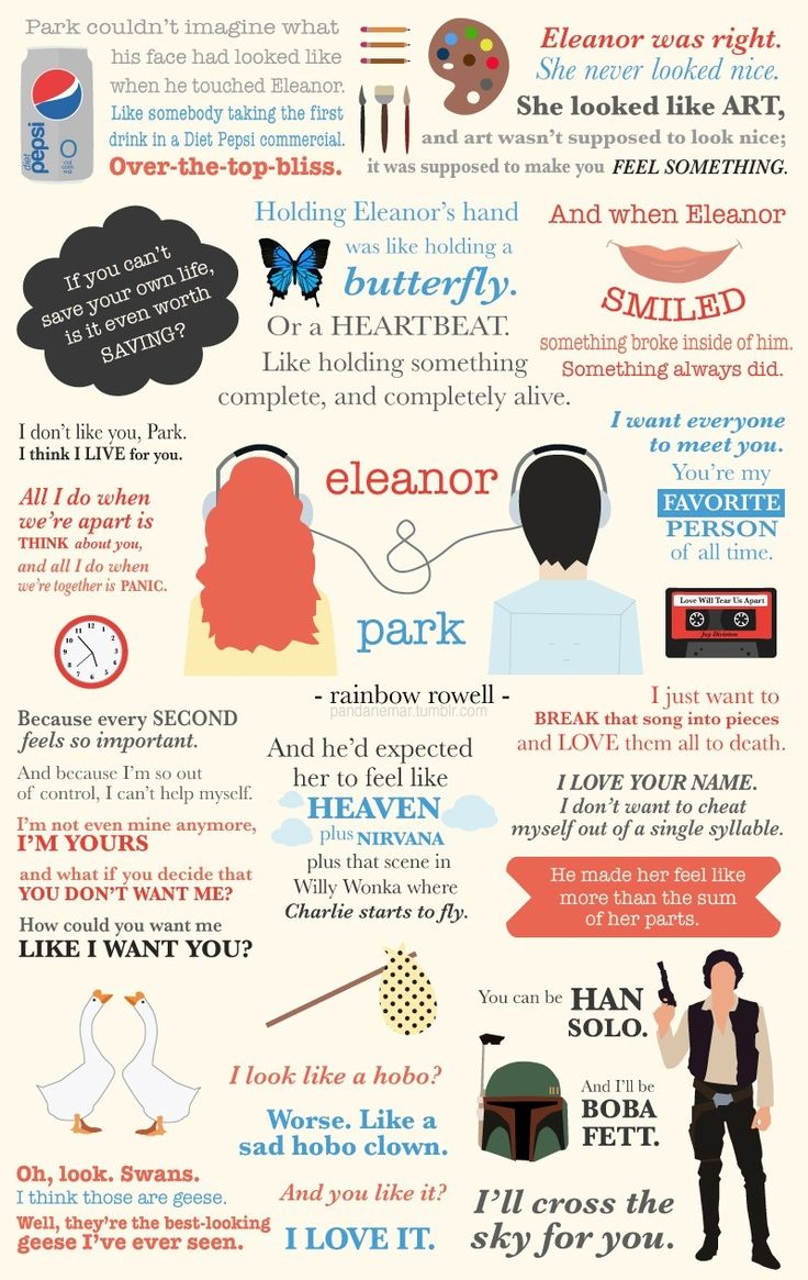 Eleanor And Park Summary Book Review Eleanor And Park By Rainbow